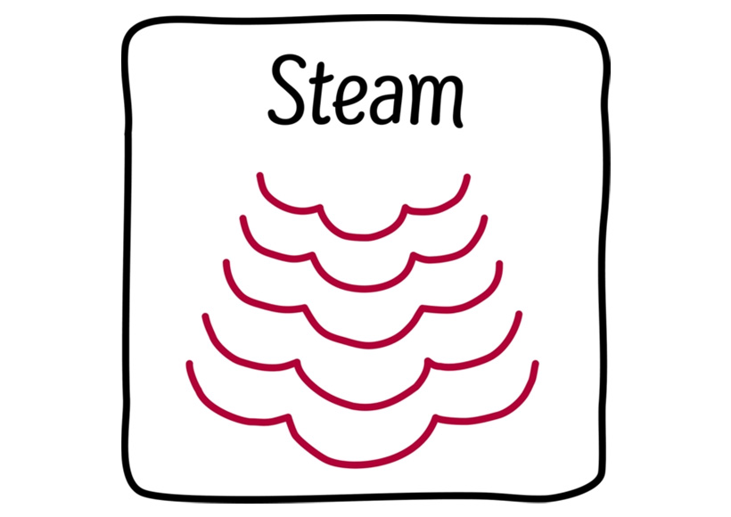 piktogramm_steam_820x580